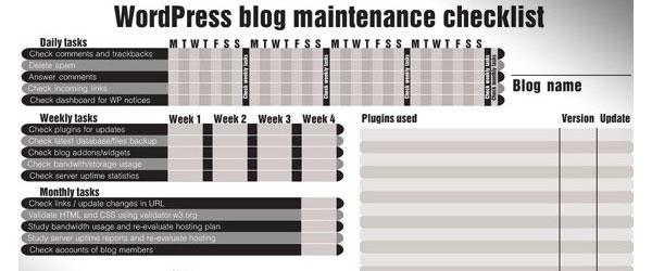 Collection-of-wordpress-cheat-sheets-blogmaintenance