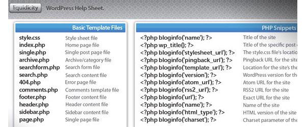 Collection-of-wordpress-cheat-sheets-wordpresshelpsheet