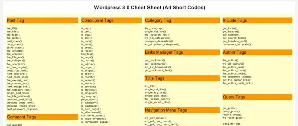 Collection-of-wordpress-cheat-sheets-wp3cheatsheet