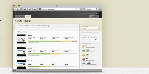 Web Usability Testing Tool-navflow