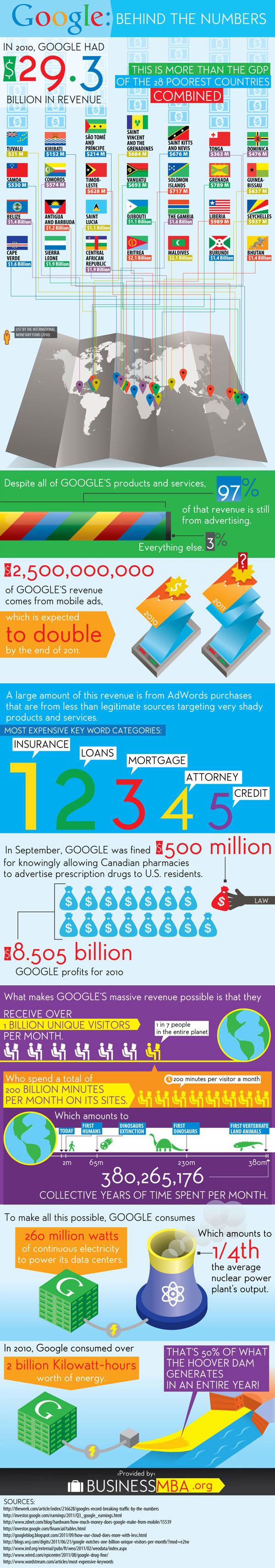 google-apps-infographic